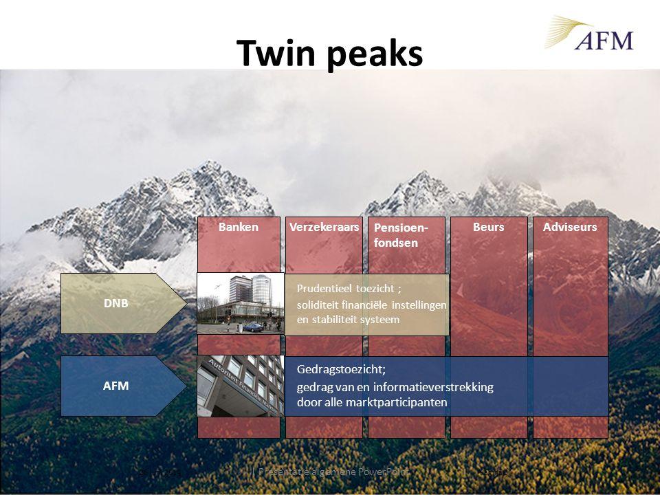 Twin peaks | Presentatie algemene PowerPoint Pagina 326 juni 2014 VerzekeraarsBanken DNB AFM AdviseursBeursPensioen- fondsen Gedragstoezicht; gedrag v