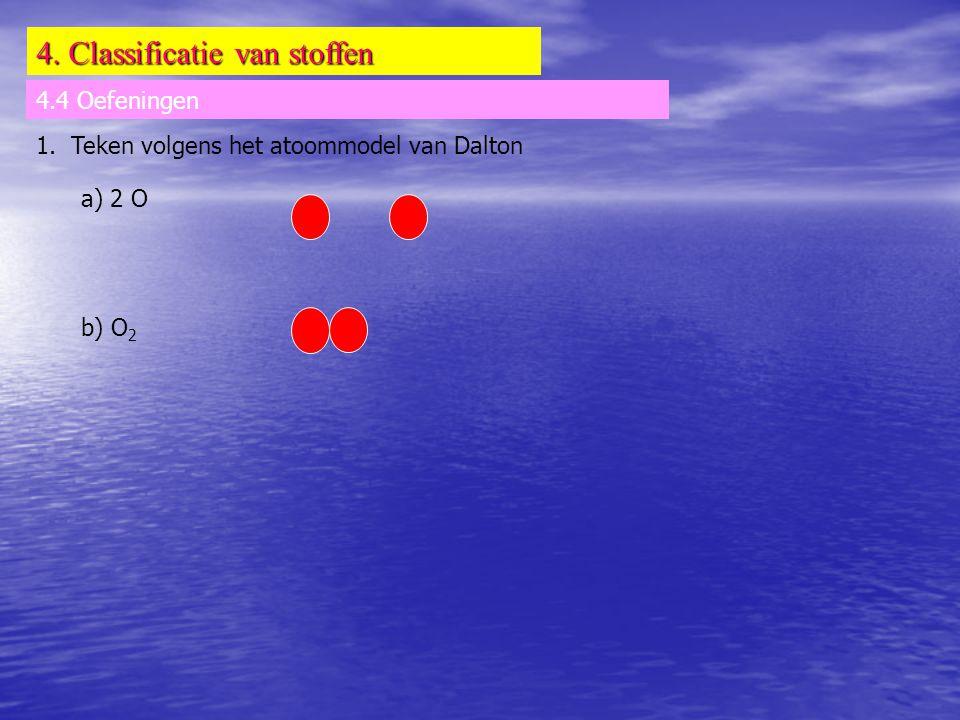 4. Classificatie van stoffen 4.4 Oefeningen 1. Teken volgens het atoommodel van Dalton a) 2 O b) O 2