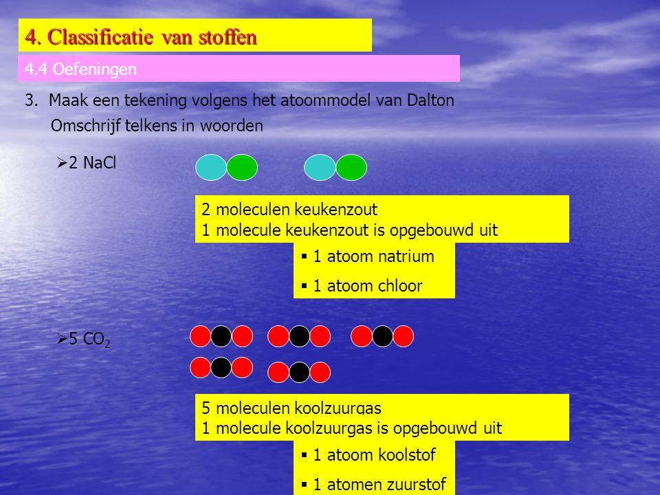 4. Classificatie van stoffen 4.4 Oefeningen 3. Maak een tekening volgens het atoommodel van Dalton Omschrijf telkens in woorden  2 NaCl  5 CO 2 2 mo