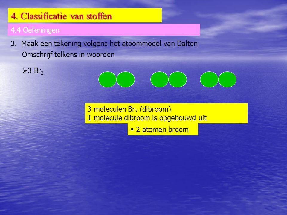 4. Classificatie van stoffen 4.4 Oefeningen 3. Maak een tekening volgens het atoommodel van Dalton Omschrijf telkens in woorden  3 Br 2 3 moleculen B