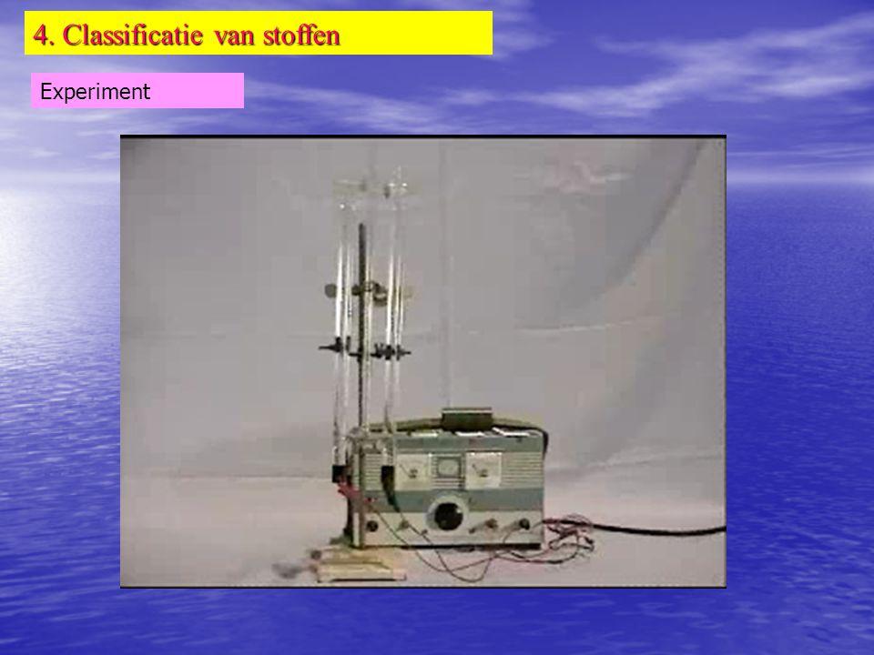 4. Classificatie van stoffen Experiment