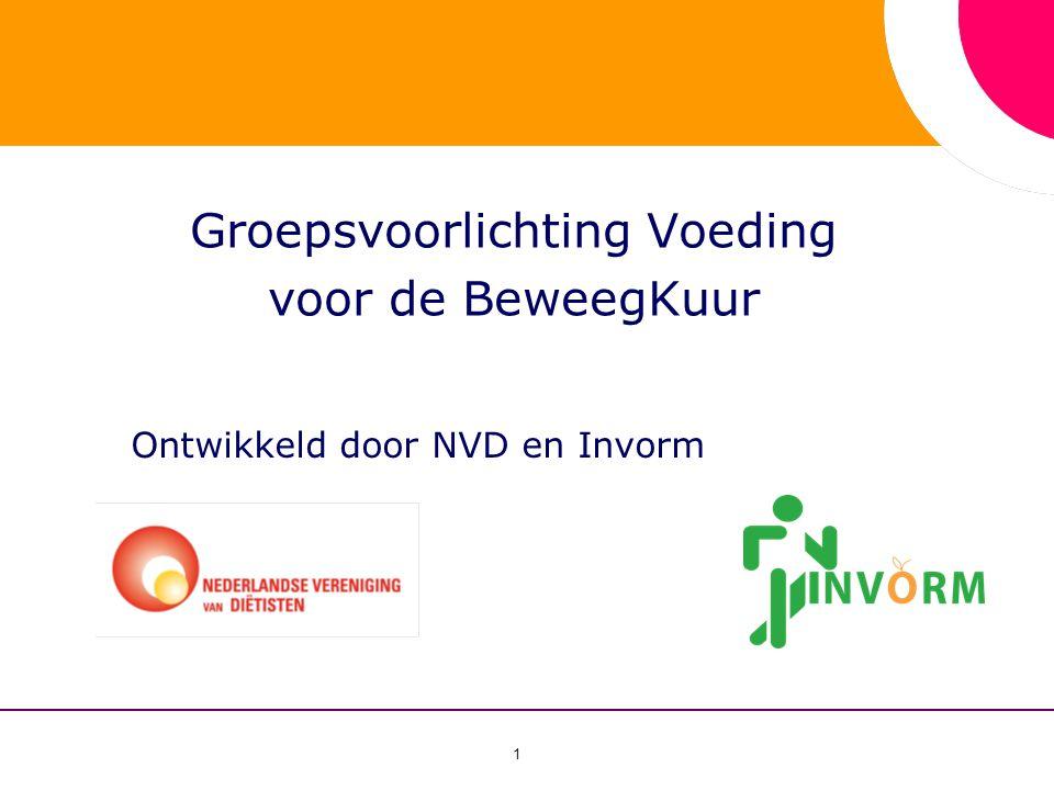 1 Groepsvoorlichting Voeding voor de BeweegKuur Ontwikkeld door NVD en Invorm