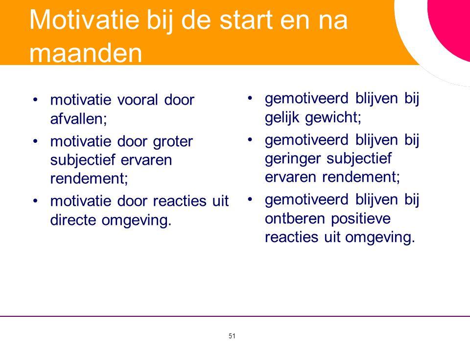 51 Motivatie bij de start en na maanden •motivatie vooral door afvallen; •motivatie door groter subjectief ervaren rendement; •motivatie door reacties