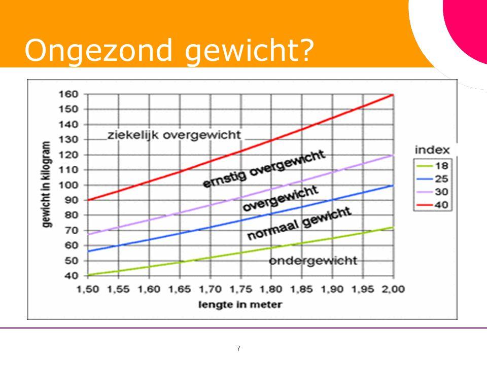 8 Buikomvang VROUWEN - onder de 80 cm is ideaal; - tussen 80-88 cm is acceptabel; - boven de 88 cm is ongezond.