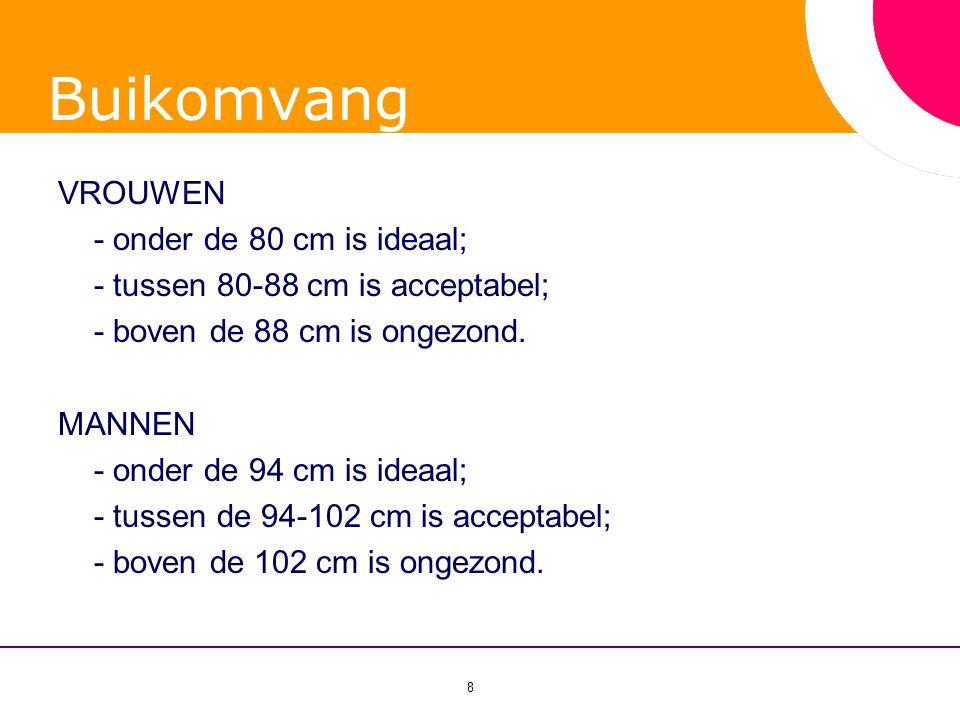 8 Buikomvang VROUWEN - onder de 80 cm is ideaal; - tussen 80-88 cm is acceptabel; - boven de 88 cm is ongezond. MANNEN - onder de 94 cm is ideaal; - t