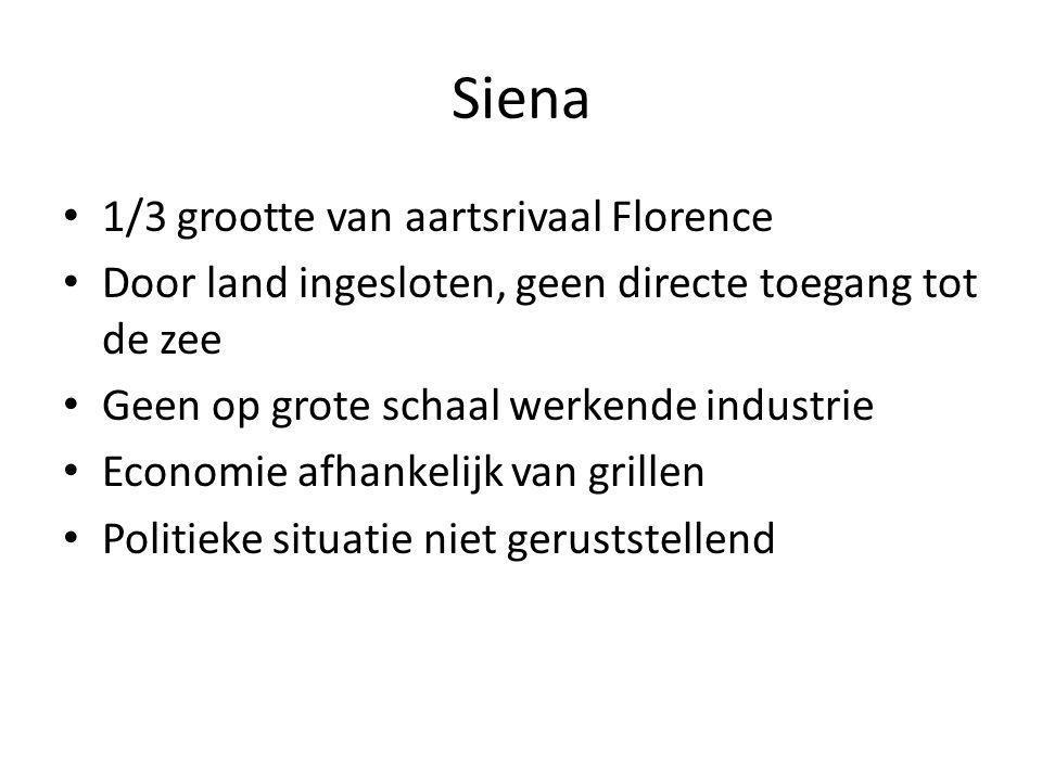 Siena • 1/3 grootte van aartsrivaal Florence • Door land ingesloten, geen directe toegang tot de zee • Geen op grote schaal werkende industrie • Econo