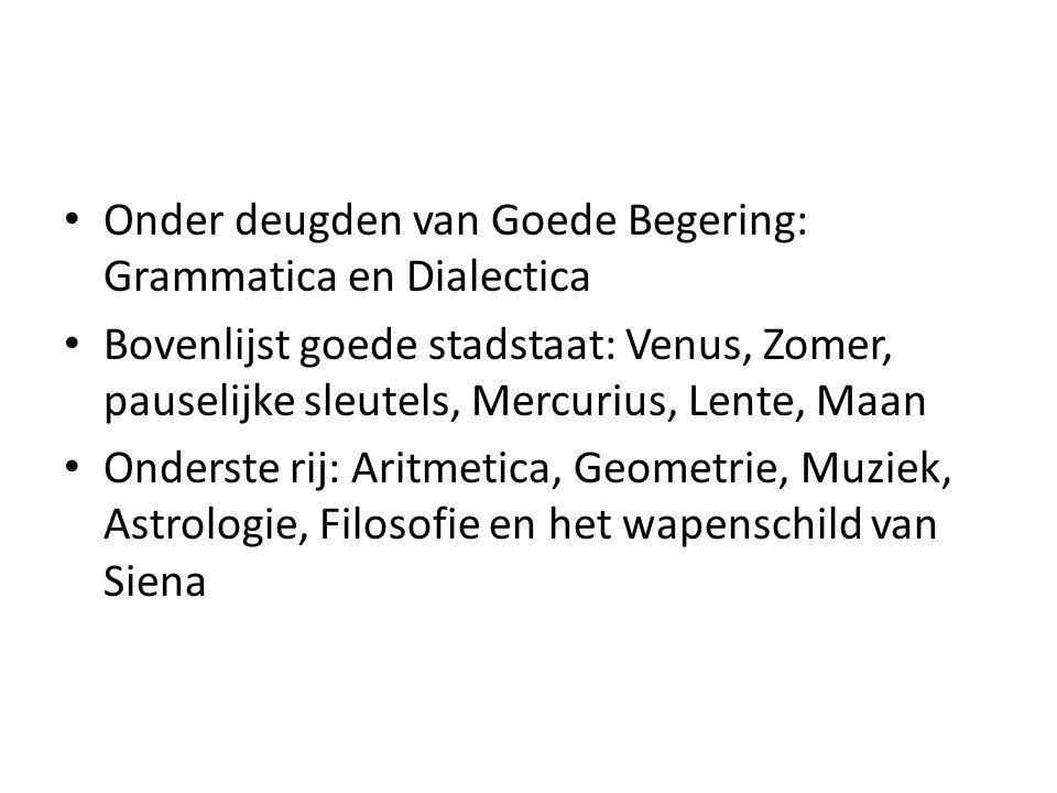 • Onder deugden van Goede Begering: Grammatica en Dialectica • Bovenlijst goede stadstaat: Venus, Zomer, pauselijke sleutels, Mercurius, Lente, Maan •