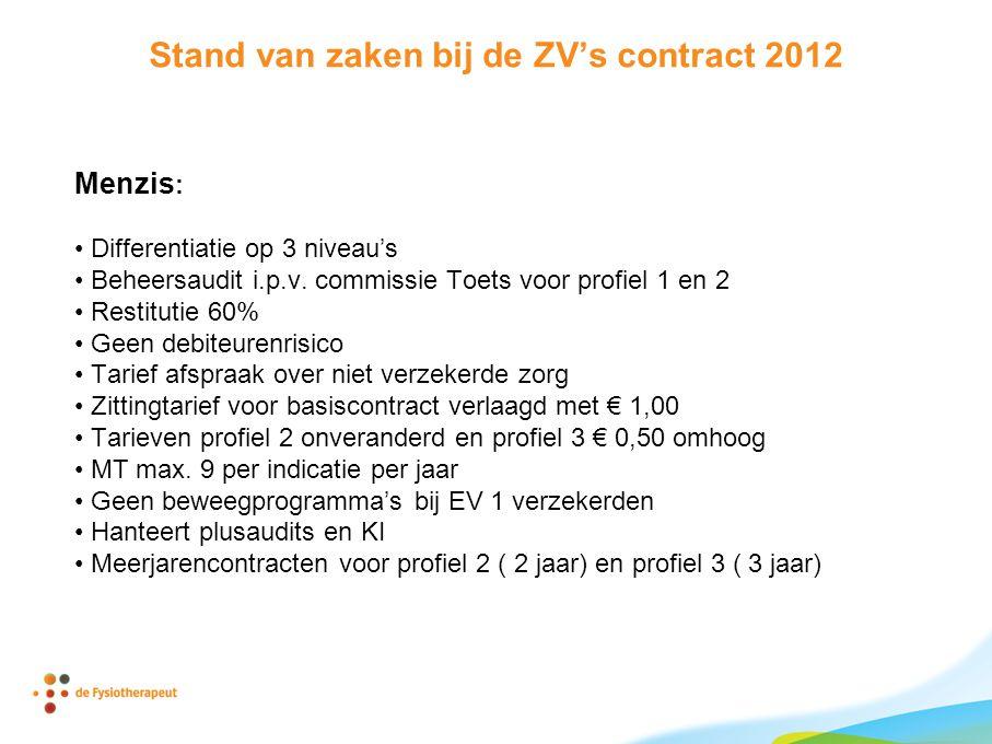 Stand van zaken bij de ZV's contract 2012 Menzis : • Differentiatie op 3 niveau's • Beheersaudit i.p.v. commissie Toets voor profiel 1 en 2 • Restitut