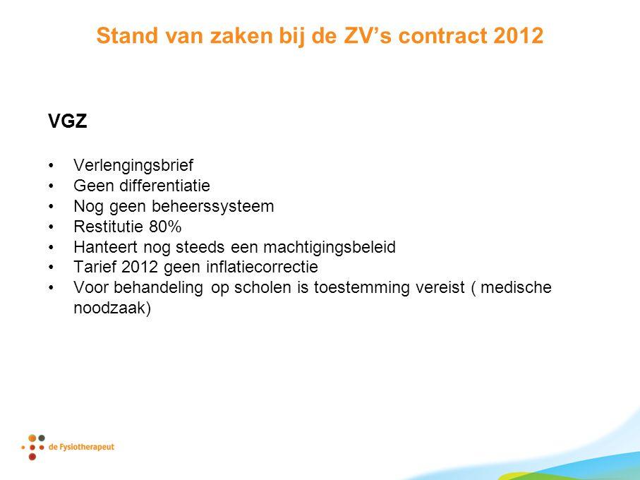 Stand van zaken bij de ZV's contract 2012 VGZ •Verlengingsbrief •Geen differentiatie •Nog geen beheerssysteem •Restitutie 80% •Hanteert nog steeds een