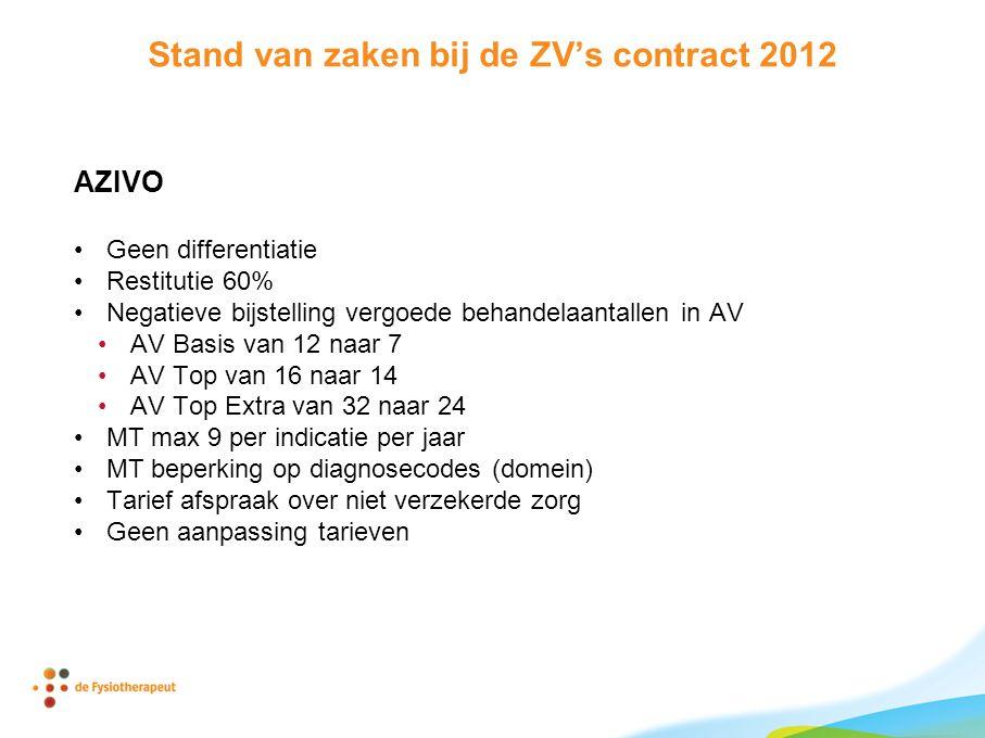 AZIVO •Geen differentiatie •Restitutie 60% •Negatieve bijstelling vergoede behandelaantallen in AV •AV Basis van 12 naar 7 •AV Top van 16 naar 14 •AV Top Extra van 32 naar 24 •MT max 9 per indicatie per jaar •MT beperking op diagnosecodes (domein) •Tarief afspraak over niet verzekerde zorg •Geen aanpassing tarieven Stand van zaken bij de ZV's contract 2012