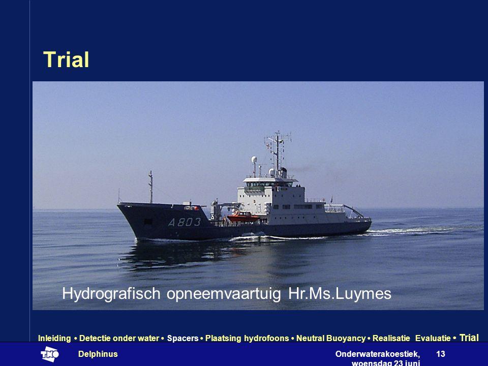 Onderwaterakoestiek, woensdag 23 juni 2004 Delphinus13 Trial Hydrografisch opneemvaartuig Hr.Ms.Luymes Inleiding • Detectie onder water • Spacers • Plaatsing hydrofoons • Neutral Buoyancy • Realisatie Evaluatie • Trial