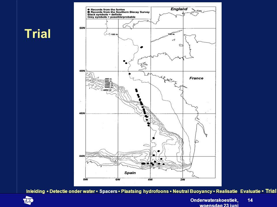 Onderwaterakoestiek, woensdag 23 juni 2004 14 Trial Inleiding • Detectie onder water • Spacers • Plaatsing hydrofoons • Neutral Buoyancy • Realisatie Evaluatie • Trial