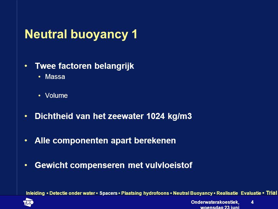 Onderwaterakoestiek, woensdag 23 juni 2004 4 Neutral buoyancy 1 •Twee factoren belangrijk •Massa •Volume •Dichtheid van het zeewater 1024 kg/m3 •Alle