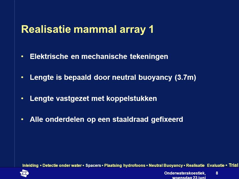 Onderwaterakoestiek, woensdag 23 juni 2004 8 Realisatie mammal array 1 •Elektrische en mechanische tekeningen •Lengte is bepaald door neutral buoyancy