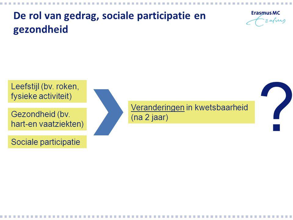 De rol van gedrag, sociale participatie en gezondheid Veranderingen in kwetsbaarheid (na 2 jaar) Leefstijl (bv. roken, fysieke activiteit) Gezondheid