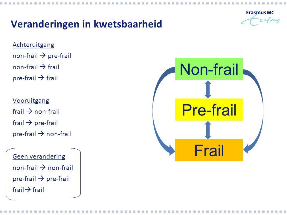 Veranderingen in kwetsbaarheid Achteruitgang non-frail  pre-frail non-frail  frail pre-frail  frail Vooruitgang frail  non-frail frail  pre-frail