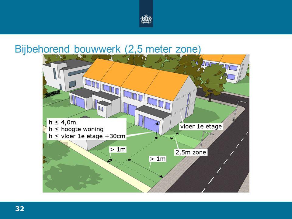 32 Bijbehorend bouwwerk (2,5 meter zone)