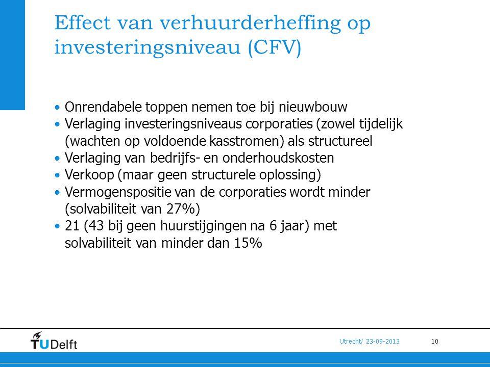 10 Utrecht/ 23-09-2013 Effect van verhuurderheffing op investeringsniveau (CFV) •Onrendabele toppen nemen toe bij nieuwbouw •Verlaging investeringsniv
