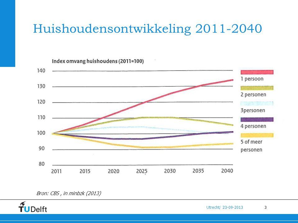 3 Utrecht/ 23-09-2013 Huishoudensontwikkeling 2011-2040 Bron: CBS, in minbzk (2013)