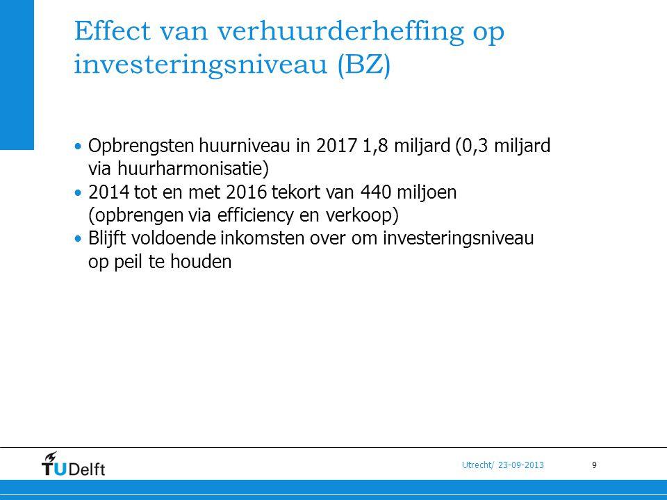 9 Utrecht/ 23-09-2013 Effect van verhuurderheffing op investeringsniveau (BZ) •Opbrengsten huurniveau in 2017 1,8 miljard (0,3 miljard via huurharmoni
