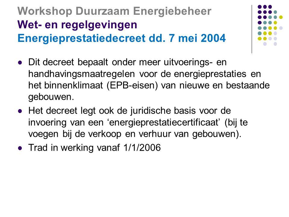 Workshop Duurzaam Energiebeheer Wet- en regelgevingen Energieprestatiedecreet dd.