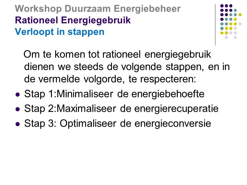 Workshop Duurzaam Energiebeheer Rationeel Energiegebruik Verloopt in stappen Om te komen tot rationeel energiegebruik dienen we steeds de volgende stappen, en in de vermelde volgorde, te respecteren:  Stap 1:Minimaliseer de energiebehoefte  Stap 2:Maximaliseer de energierecuperatie  Stap 3: Optimaliseer de energieconversie