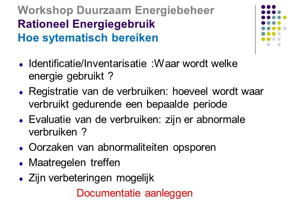 Workshop Duurzaam Energiebeheer Rationeel Energiegebruik Hoe sytematisch bereiken Identificatie/Inventarisatie :Waar wordt welke energie gebruikt .