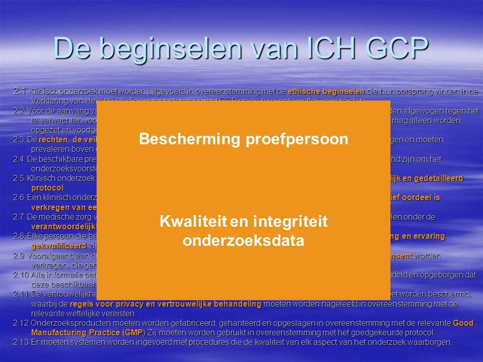De beginselen van ICH GCP 2.1 Klinisch onderzoek moet worden uitgevoerd in overeenstemming met de ethische beginselen die hun oorsprong vinden in de Verklaring van Helsinki en die overeenstemmen met GCP en de relevante wettelijke vereisten.