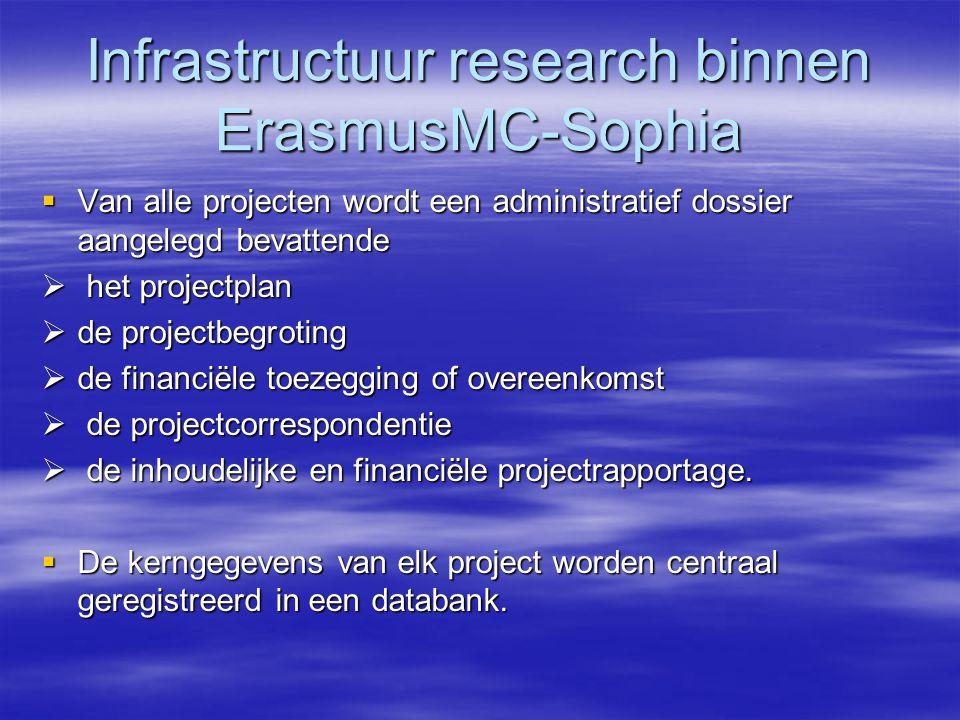 Infrastructuur research binnen ErasmusMC-Sophia  Van alle projecten wordt een administratief dossier aangelegd bevattende  het projectplan  de projectbegroting  de financiële toezegging of overeenkomst  de projectcorrespondentie  de inhoudelijke en financiële projectrapportage.