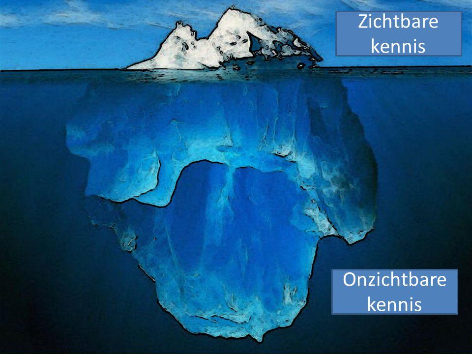 Kennisuitdaging 21 e eeuw  Nu: er wordt gemanaged op de zichtbare kennis; de onzichtbare kennis (ervaringskennis) wordt slecht gewaardeerd.