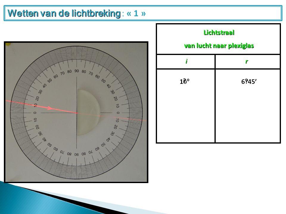 Lichtstraal van lucht naar plexiglas 10° 6°45' ir ? ?