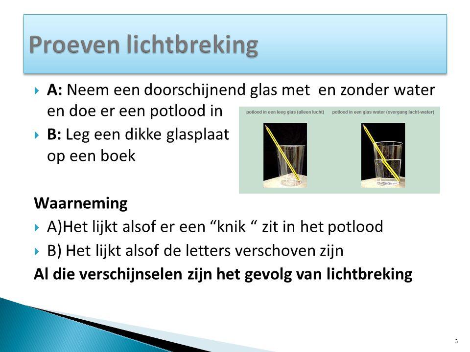 Proef Lichtbreking Proef Lichtbreking De lichtbundel verplaatst zich rechtlijnig door de lucht.