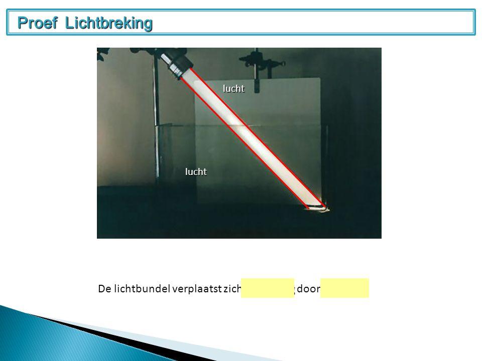 De lichtbundel verplaatst zich rechtlijnig door het water.
