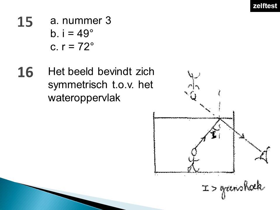 a. nummer 3 b. i = 49° c. r = 72° Het beeld bevindt zich symmetrisch t.o.v. het wateroppervlak 16