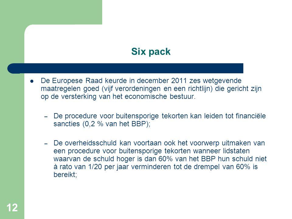 12 Six pack  De Europese Raad keurde in december 2011 zes wetgevende maatregelen goed (vijf verordeningen en een richtlijn) die gericht zijn op de versterking van het economische bestuur.
