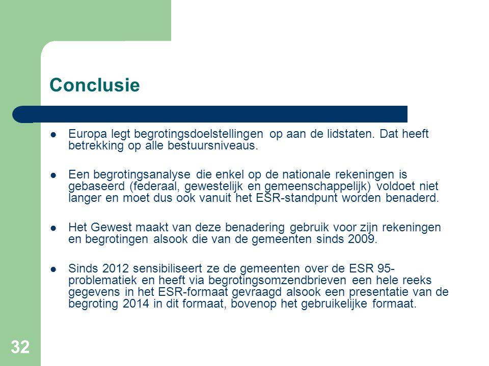 32 Conclusie  Europa legt begrotingsdoelstellingen op aan de lidstaten.