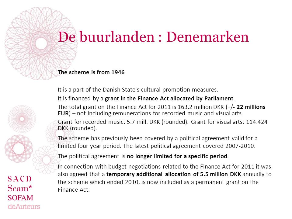 De buurlanden : Denemarken The scheme is from 1946 It is a part of the Danish State's cultural promotion measures. It is financed by a grant in the Fi