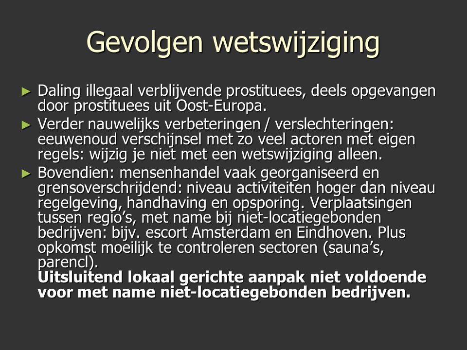 Gevolgen wetswijziging ► Daling illegaal verblijvende prostituees, deels opgevangen door prostituees uit Oost-Europa. ► Verder nauwelijks verbeteringe