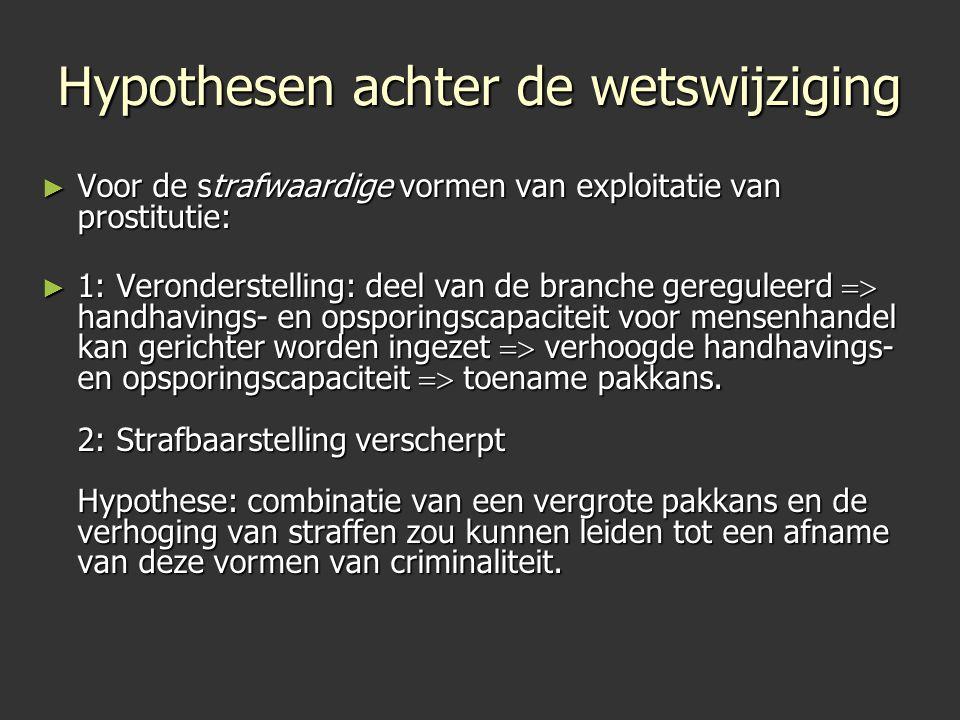 Hypothesen achter de wetswijziging ► Voor de strafwaardige vormen van exploitatie van prostitutie: ► 1: Veronderstelling: deel van de branche geregule