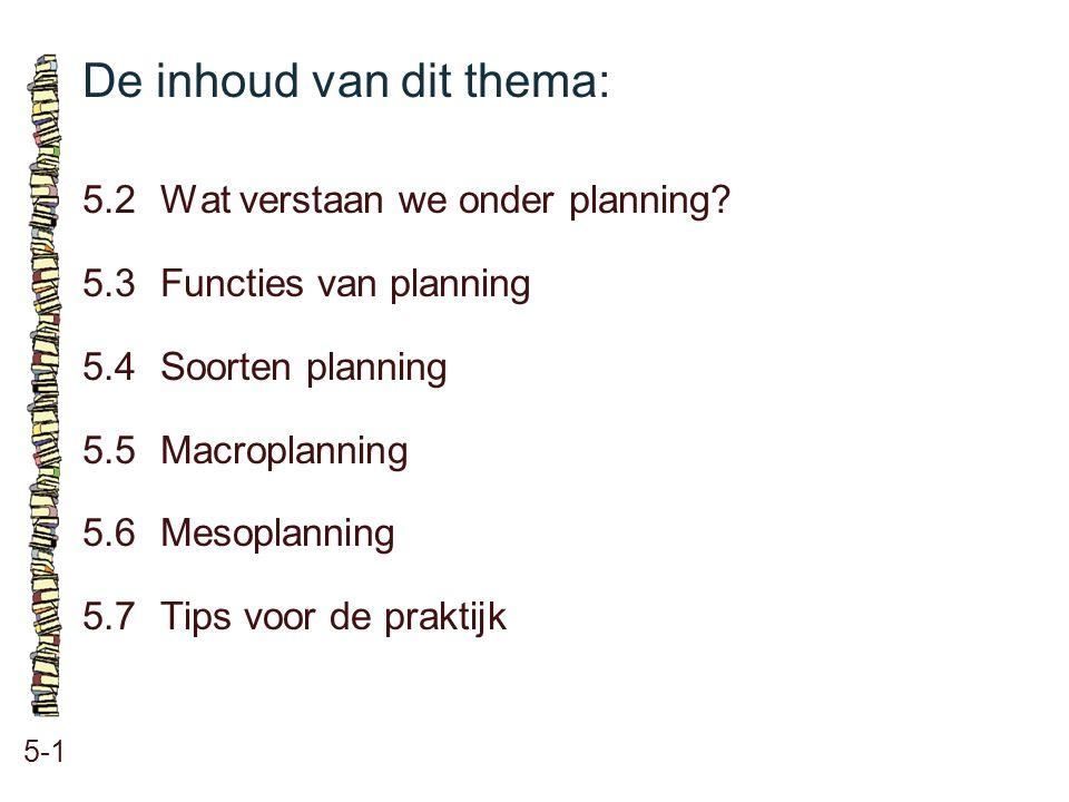 De inhoud van dit thema: 5-1 5.2 Wat verstaan we onder planning? 5.3 Functies van planning 5.4 Soorten planning 5.5 Macroplanning 5.6 Mesoplanning 5.7