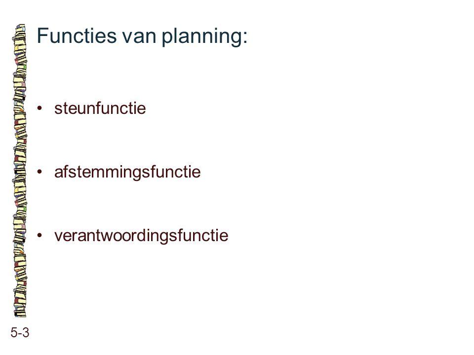 Functies van planning: 5-3 •steunfunctie •afstemmingsfunctie •verantwoordingsfunctie