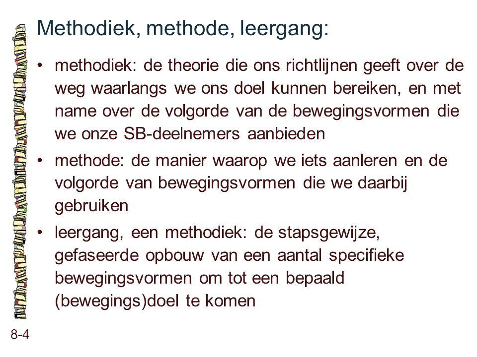 Methodiek, methode, leergang: 8-4 •methodiek: de theorie die ons richtlijnen geeft over de weg waarlangs we ons doel kunnen bereiken, en met name over
