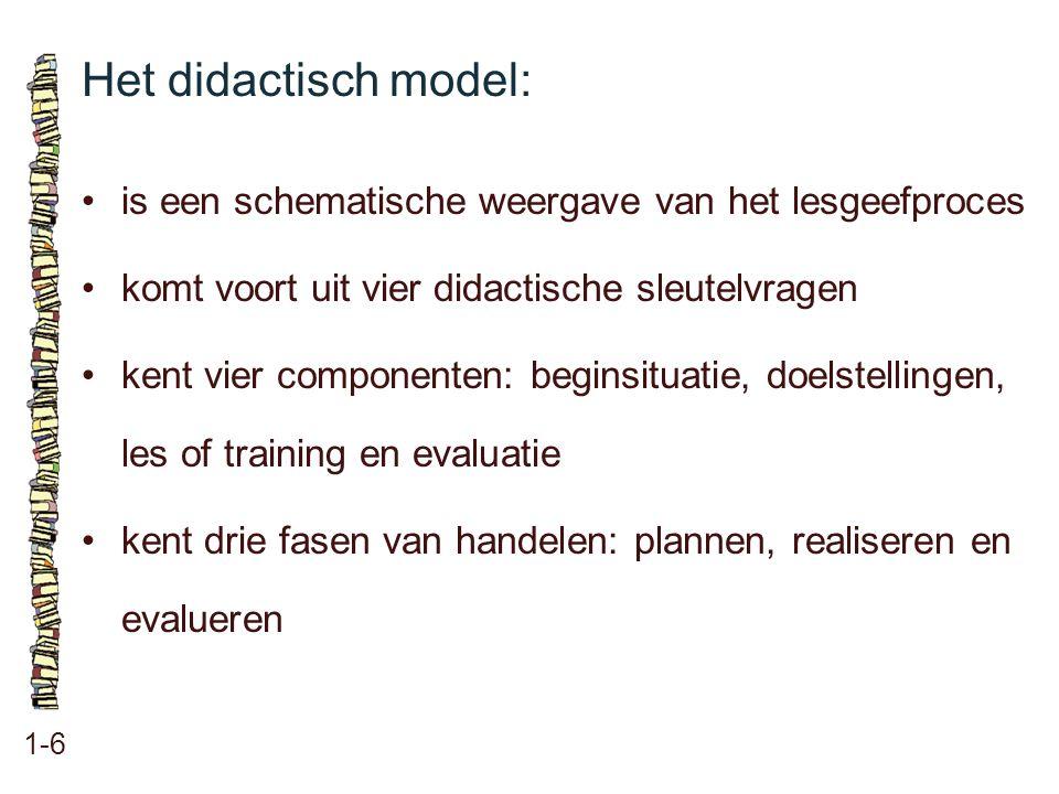 Het didactisch model: 1-6 •is een schematische weergave van het lesgeefproces •komt voort uit vier didactische sleutelvragen •kent vier componenten: b