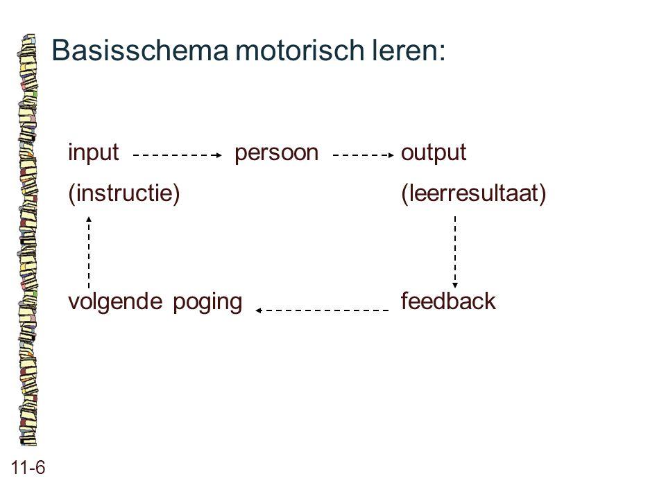 Basisschema motorisch leren: 11-6 input persoonoutput (instructie)(leerresultaat) volgende pogingfeedback