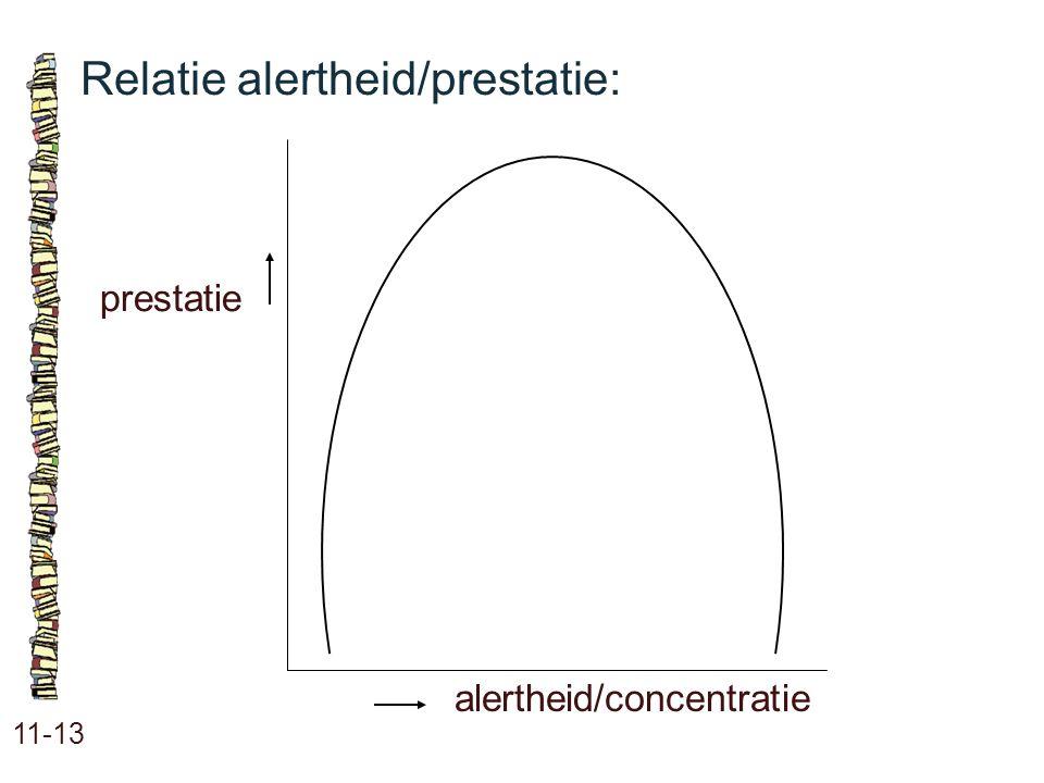 Relatie alertheid/prestatie: 11-13 prestatie alertheid/concentratie