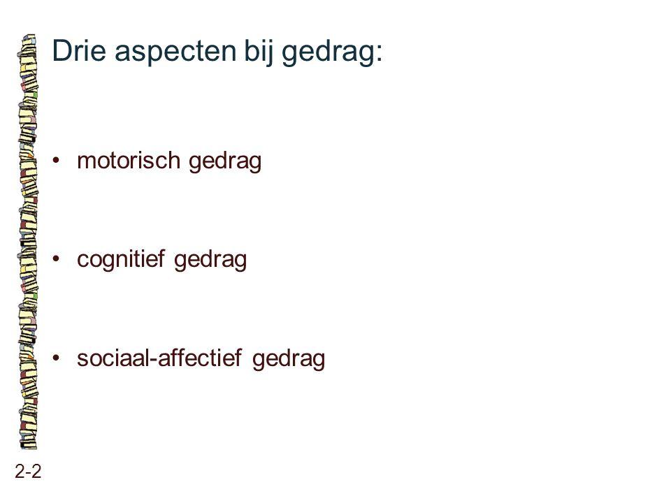 Drie aspecten bij gedrag: 2-2 •motorisch gedrag •cognitief gedrag •sociaal-affectief gedrag
