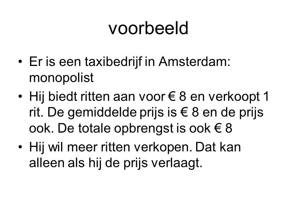 voorbeeld •Er is een taxibedrijf in Amsterdam: monopolist •Hij biedt ritten aan voor € 8 en verkoopt 1 rit. De gemiddelde prijs is € 8 en de prijs ook
