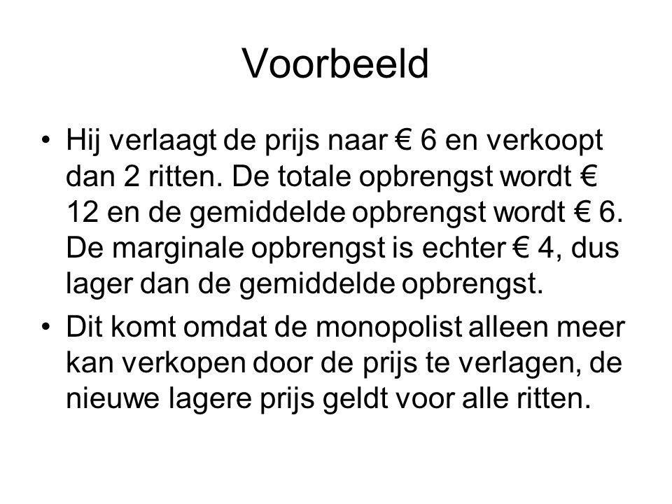 Voorbeeld •Hij verlaagt de prijs naar € 6 en verkoopt dan 2 ritten. De totale opbrengst wordt € 12 en de gemiddelde opbrengst wordt € 6. De marginale