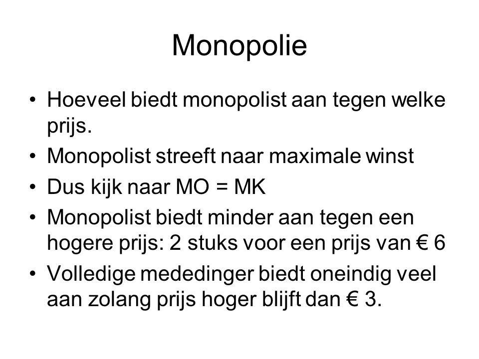 Monopolie •Hoeveel biedt monopolist aan tegen welke prijs. •Monopolist streeft naar maximale winst •Dus kijk naar MO = MK •Monopolist biedt minder aan