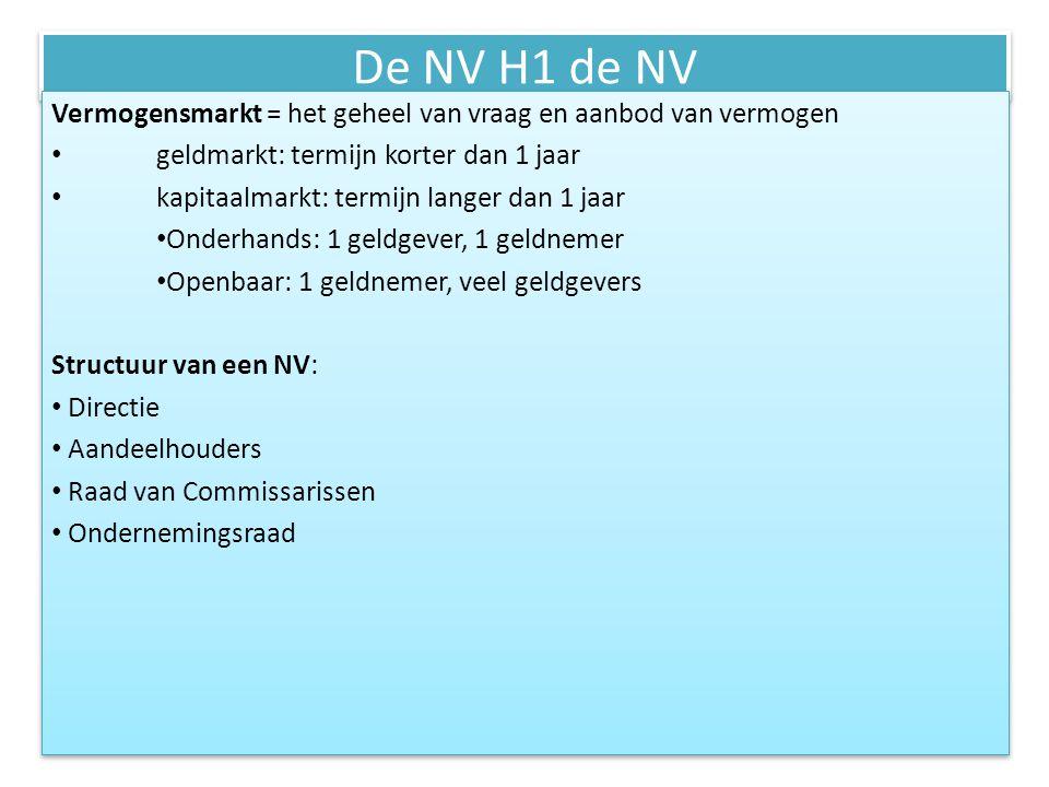 De NV H1 de NV Kenmerken van een NV: • de aansprakelijkheid • de leiding • de financiering • de publicatieplicht • de continuiteit • de fiscale aspecten Verschil NV en BV Kenmerken van een NV: • de aansprakelijkheid • de leiding • de financiering • de publicatieplicht • de continuiteit • de fiscale aspecten Verschil NV en BV